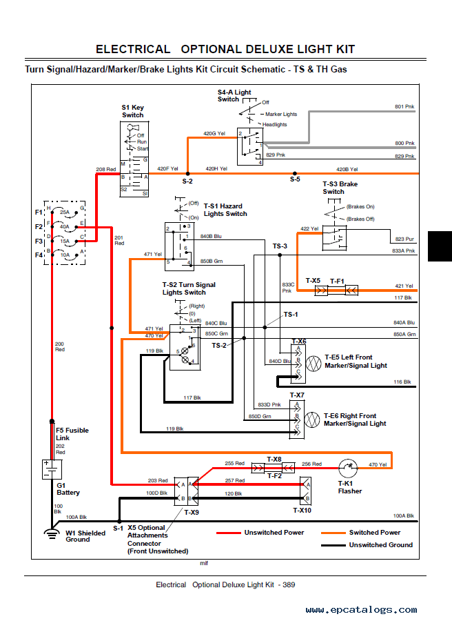 gator 6x4 diesel wire diagram  schematic wiring diagram