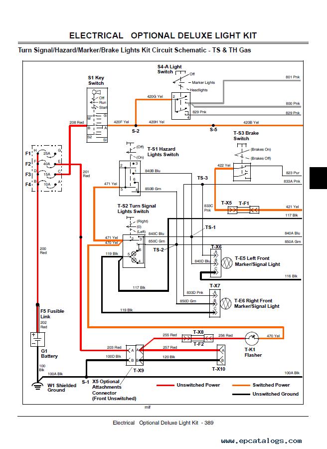 John Deere Gator Starter Wiring Diagram : deere, gator, starter, wiring, diagram, Wiring, Diagram, Deere, Gator