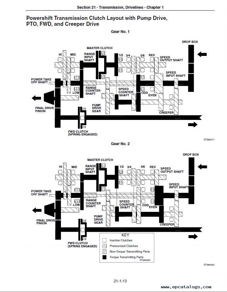New Holland T8010 T8020 T8030 T8040 PDF Manual