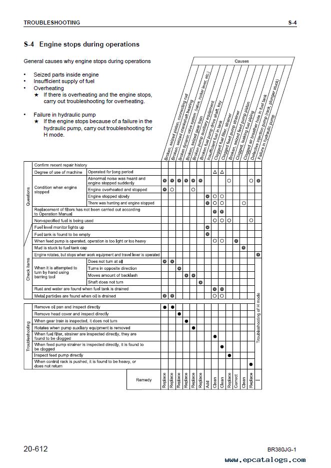 Komatsu Mobile Crusher BR380JG-1 Shop Manual Download