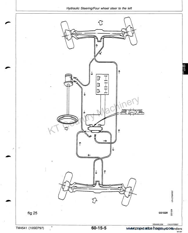 John Deere 4400 4500 Telescopic Handlers TM4541 PDF