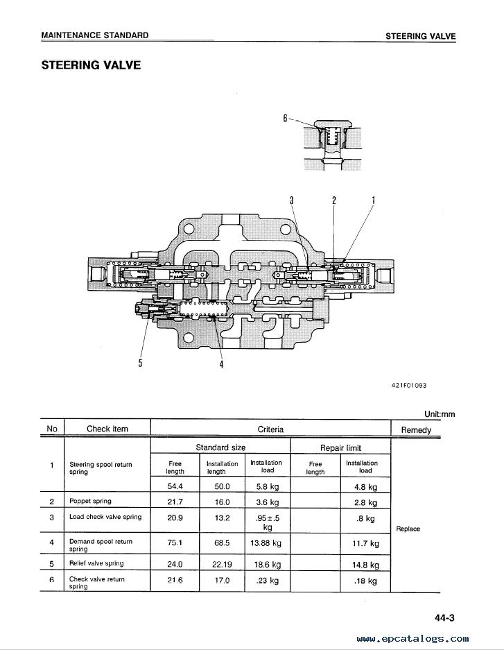 Komatsu Wheel Loader WA380-1LC Shop Manual Download
