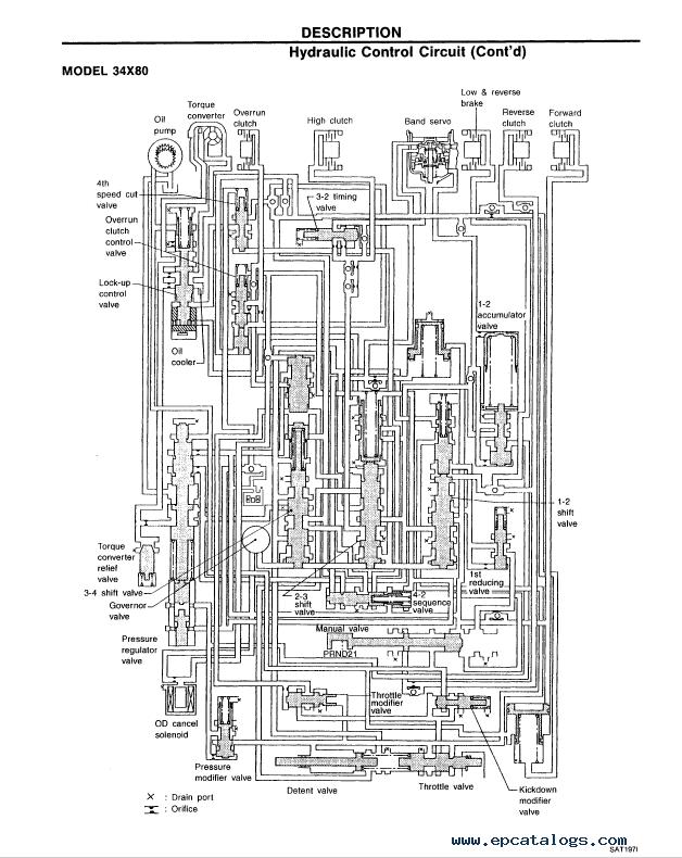 Nissan Almera N15 Series 1995-2000 Service Manual PDF