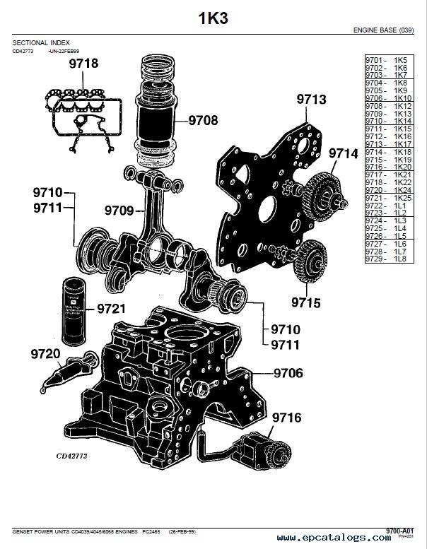 John Deere CD4039/4045/6068 Engines Parts Catalog PDF