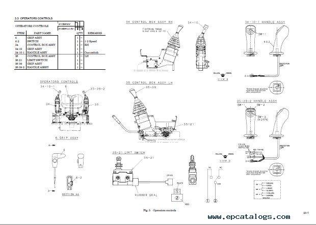 Fiat Kobelco E115/135SR Evolution Crawler Excavator PDF