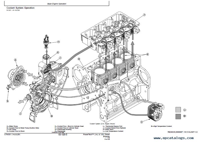 John Deere 5105 Engine Diagram John Deere Info Wiring