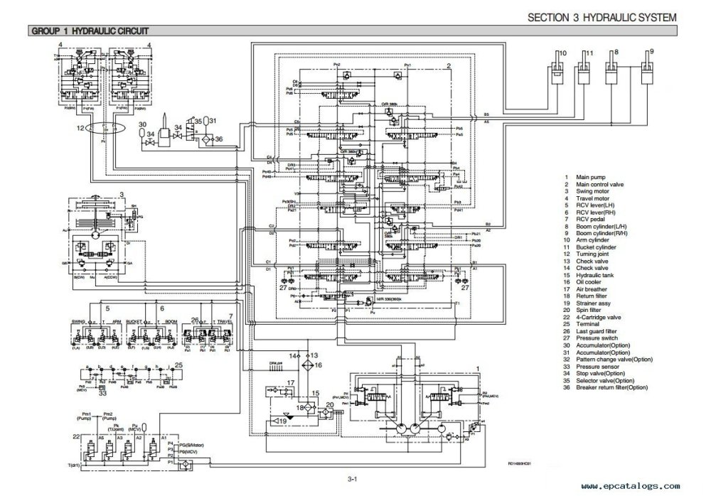 medium resolution of hyundai h1 wiring diagram u2013 stateofindiana co