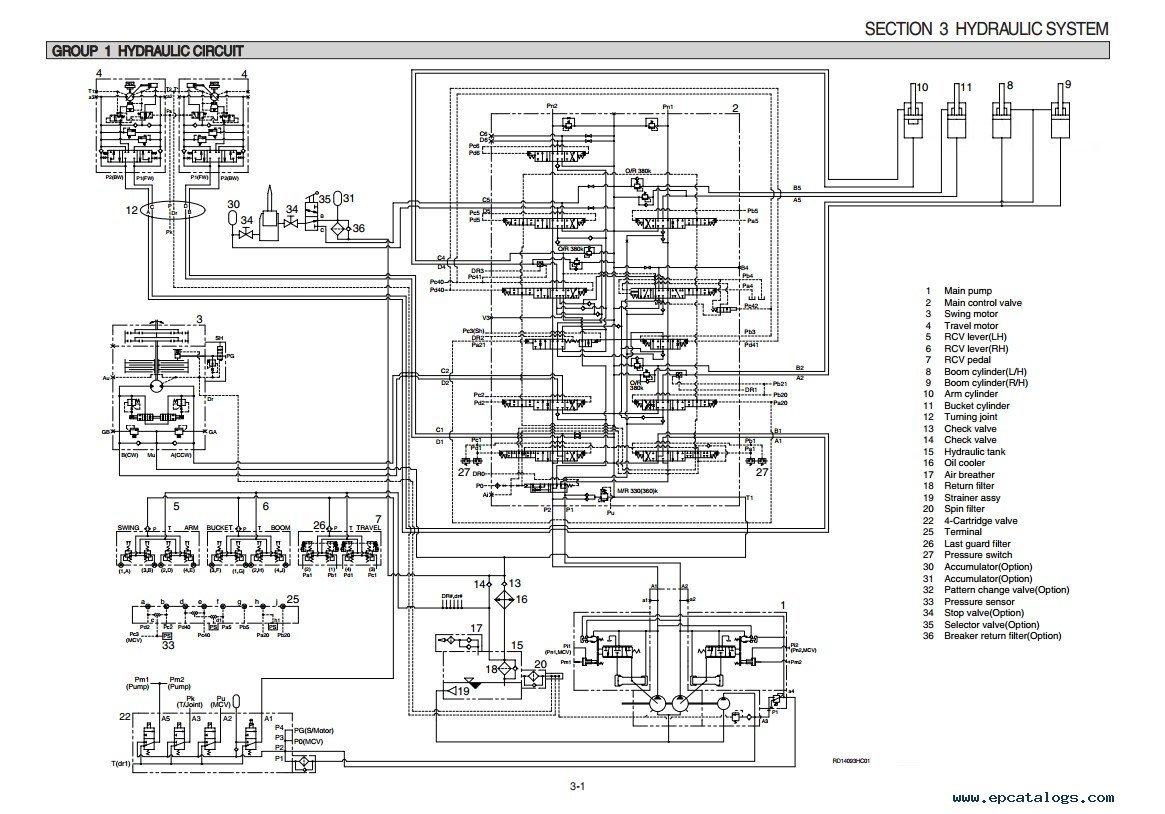 hight resolution of hyundai h1 wiring diagram u2013 stateofindiana co