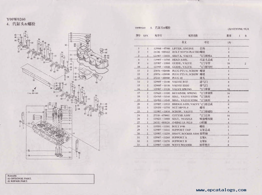 Yanmar Diesel Engine 4TNV94L-VLX Linde Parts Catalog PDF