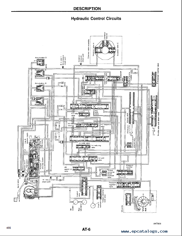 Nissan Truck Model D21 Series 1996 Service Manual PDF
