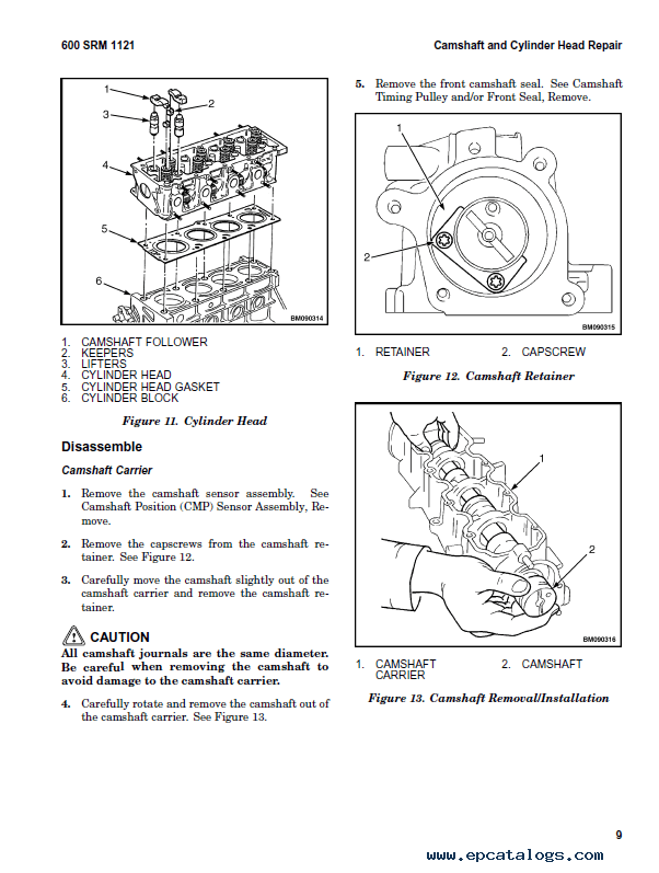 Hyster Class 5 L177 Internal Combustion Engine Trucks PDF