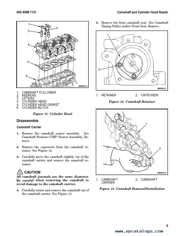 Hyster Class 5 L177 Internal Combustion Engine Trucks PDF