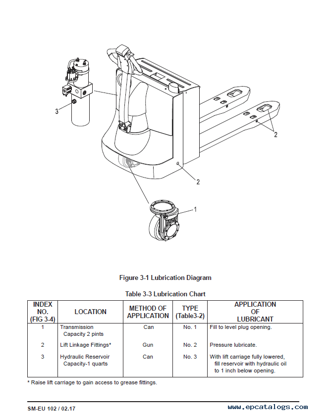 Clark Electric Pallet Truck WPX20 PDF Service Manual