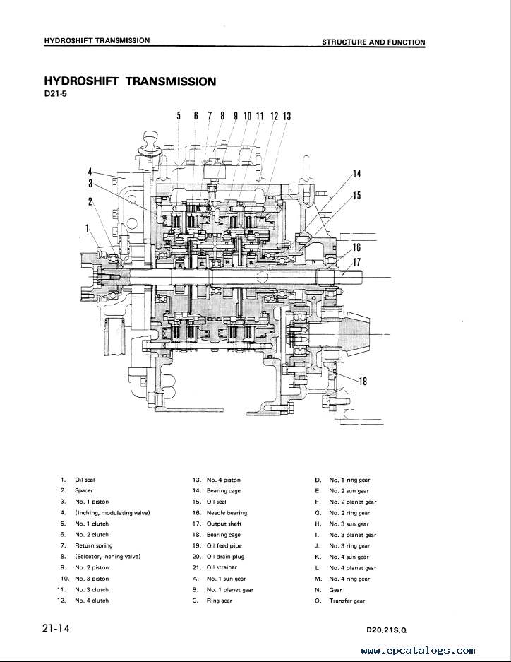Komatsu Crawler Loader D20S,Q-5, D21S,Q-5 Shop Manual