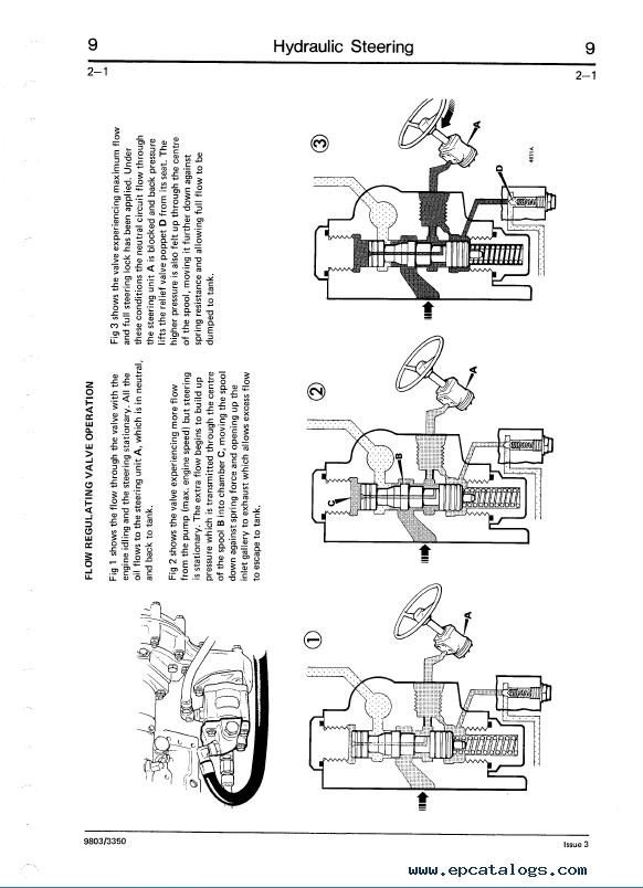 JCB Loadall 520/HL/M 525/B/BHL 530/HL/B/BHL 540B/BM PDF