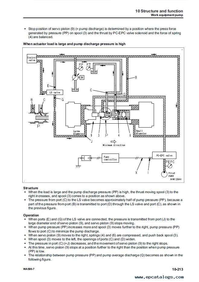 Air Conditioner Repair Company