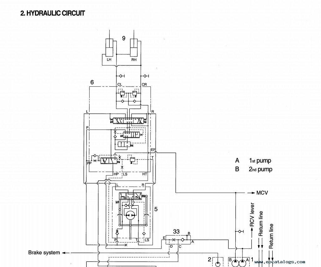 Hyundai HL770(#1171~) Wheel Loader Service Manual Download PDF