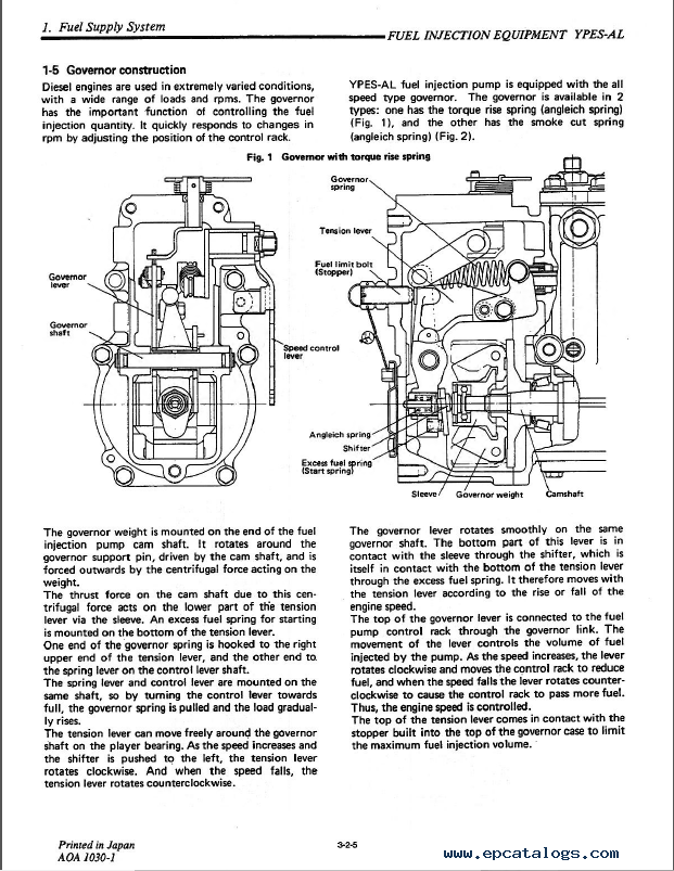 Yanmar 3 Cylinder Diesel Engine Repair Manual