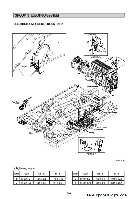 Hyundai R800LC9 Crawler Excavator Repair Manual PDF Download