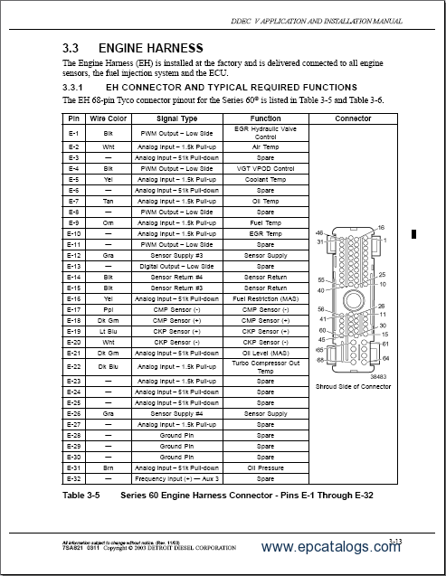 detroit series 60 ecm wiring diagram skeleton for 4th grade ddec v 12 kenmo lp de online rh 1 17 lightandzaun ii pinout