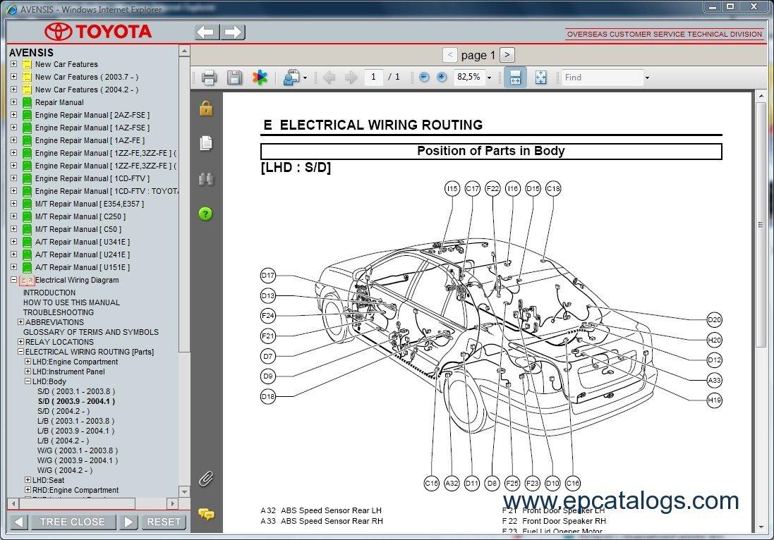 best wiring diagram software 2004 wrx ecu toyota avensis, repair manual, cars manuals