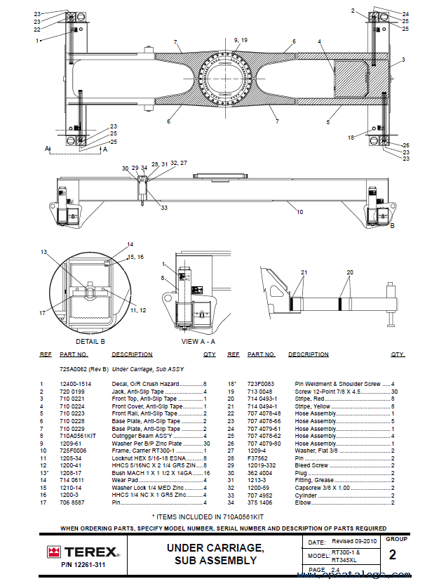 Terex RT300-1, RT345 XL Parts Manual and Schematics PDF