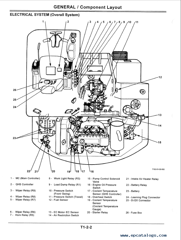 Hitachi EX80-5 Excavator Technical Manual PDF