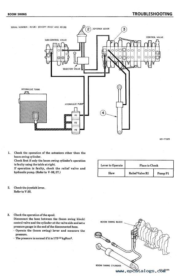 Takeuchi Compact Excavators TB45 Workshop Manual Download