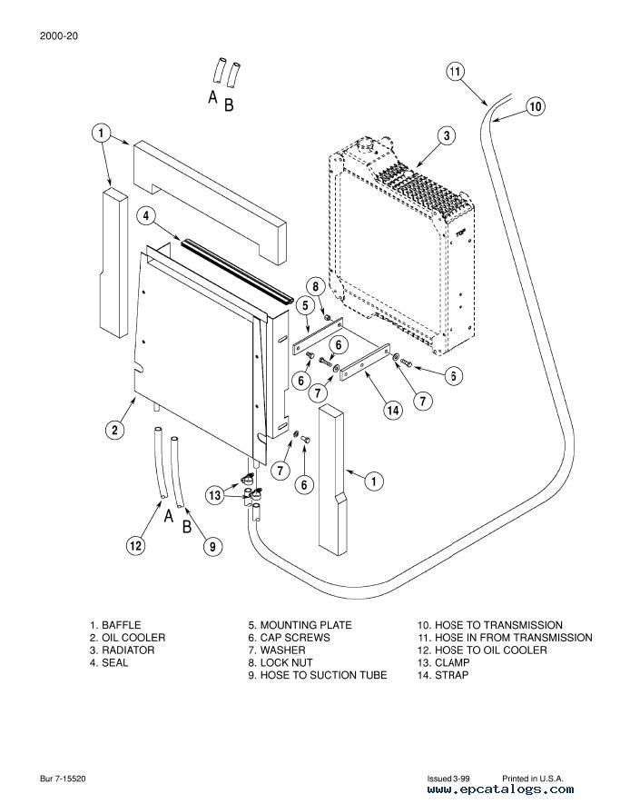 Case 585G/586G/588G Forklifts PDF Service Manual
