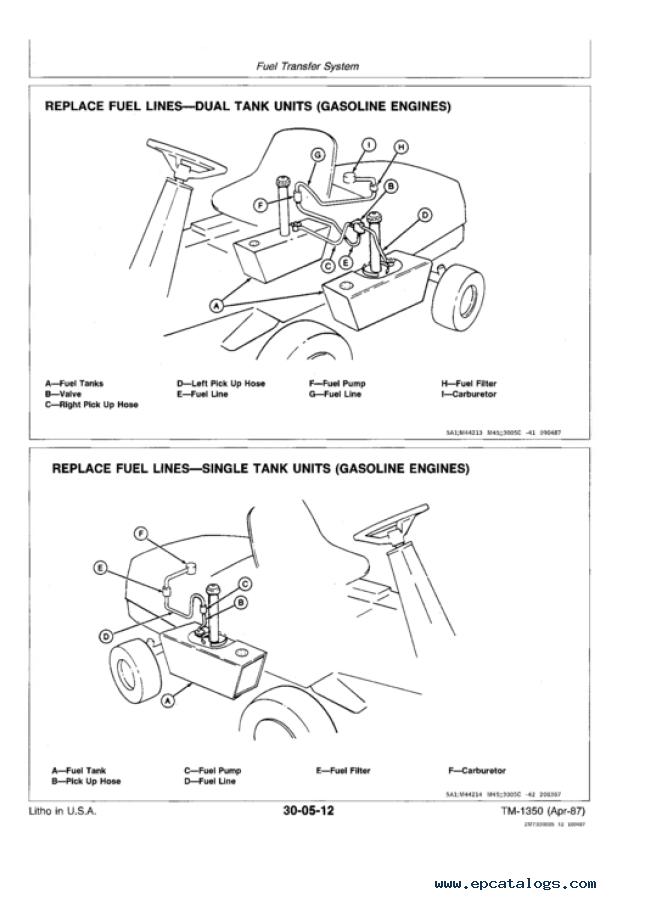 Diagram Deere Wiring Mower John