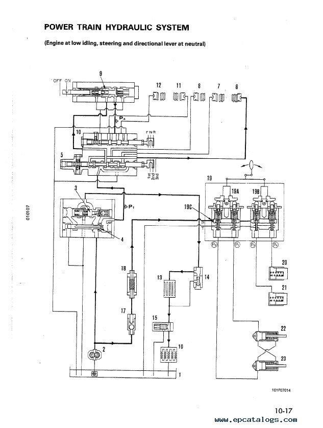 Komatsu D20P-7A with 4D94E-1 Series Engine, PDF