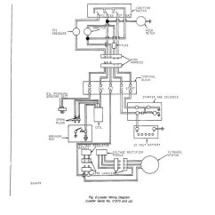 John Deere 2750 Alternator Wiring Diagram Relationship For Employees 70 Schematic Skid Steer Loader Tm1072 Pdf Manual Repair