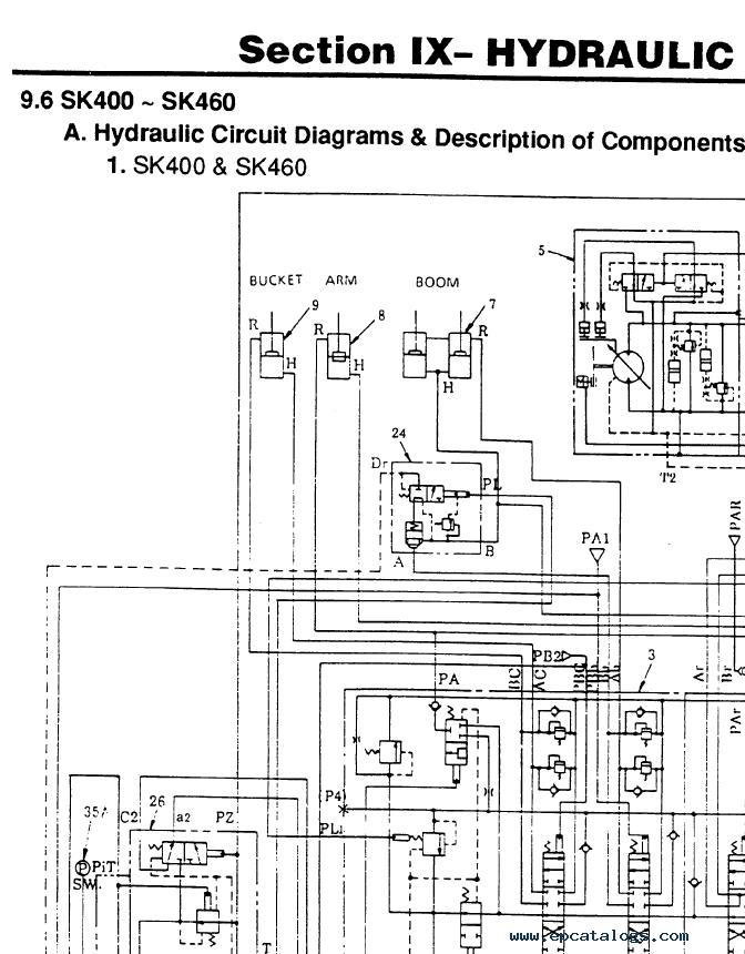 Kobelco Hydraulic Excavator MARK IV Servicemans Handbook PDF