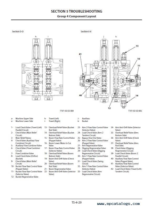 Hitachi Hydraulic Excavator ZX160LC-5B Troubleshooting