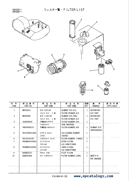 Kobelco SK200 SK200LC Mark V Excavators Parts Manual PDF