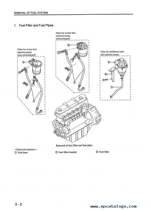 Download Mitsubishi Engine S4S/S6S Service Manual PDF