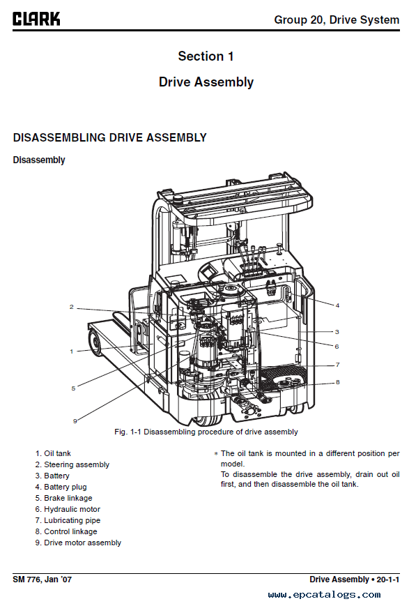 Clark CRX10/13/14/15/18/20/25 PDF Service Manual Download