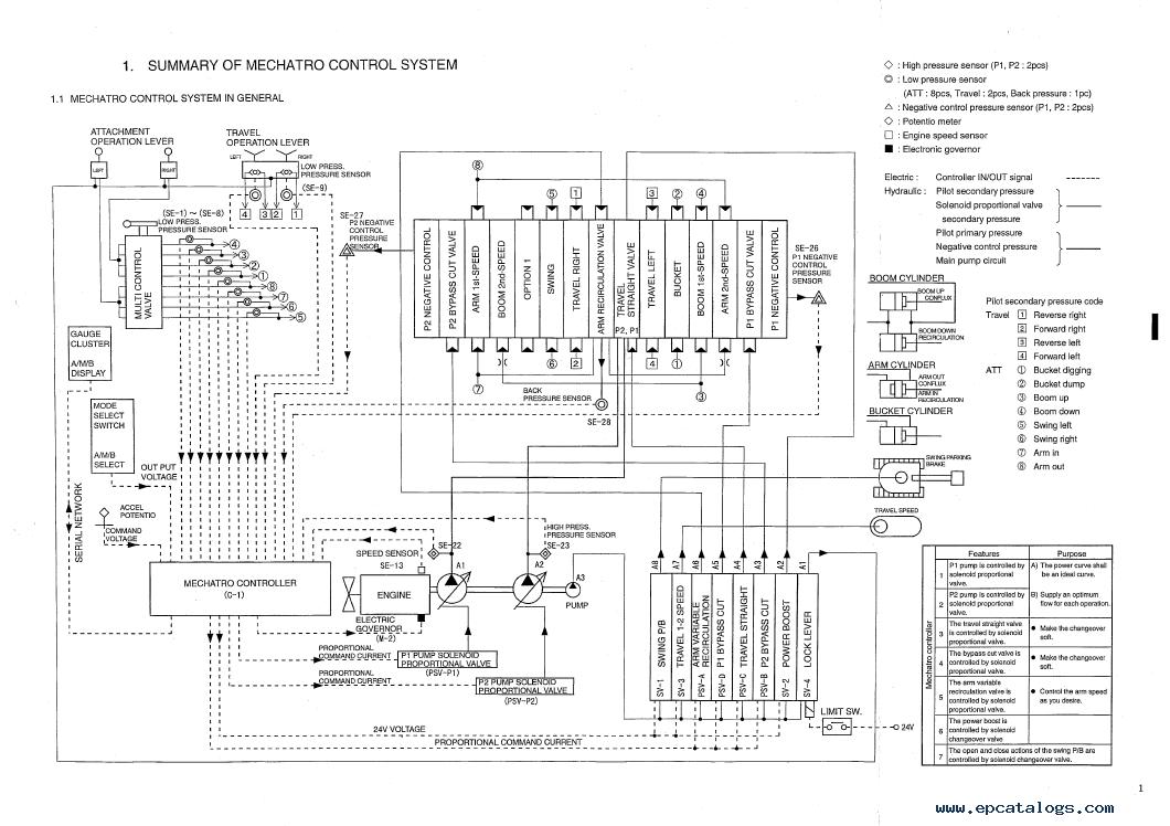 wiring diagram for kobelco sk wiring diagram Kobelco SK 135LC Wiring Diagrams