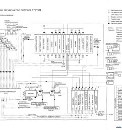 wiring diagram for kobelco sk wiring diagram third level kobelco sk210lc kobelco sk210 wiring diagram [ 1060 x 748 Pixel ]