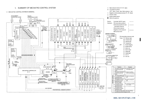 small resolution of wiring diagram for kobelco sk wiring diagram third level kobelco sk210lc kobelco sk210 wiring diagram
