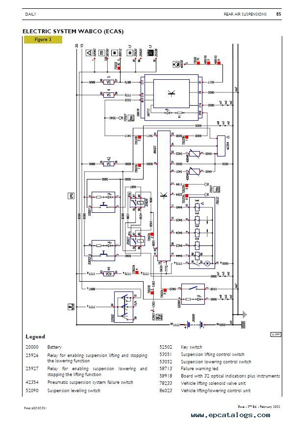 Iveco Daily Wiring Diagram : 26 Wiring Diagram Images