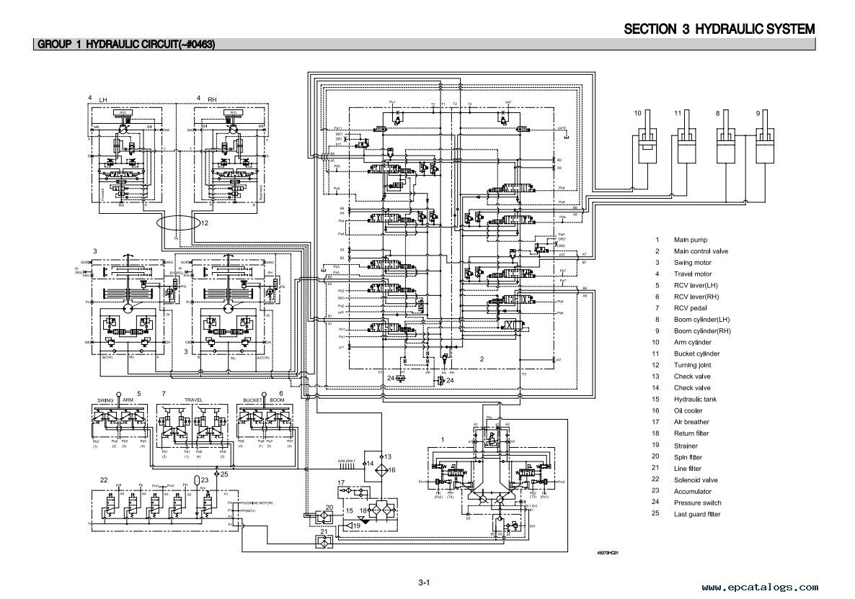 Hyundai R450LC-7 Crawler Excavator Repair Manual PDF Download