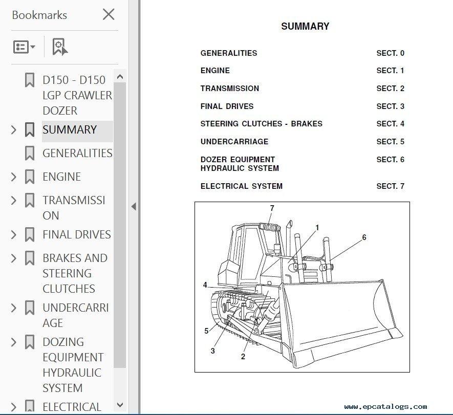 Fiat Kobelco D150/LGP Crawler Dozer WM PDF Download
