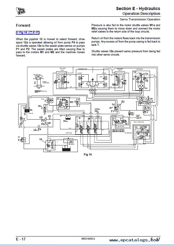 Download JCB Skid Steer Robot 160 170 180 Service Manual