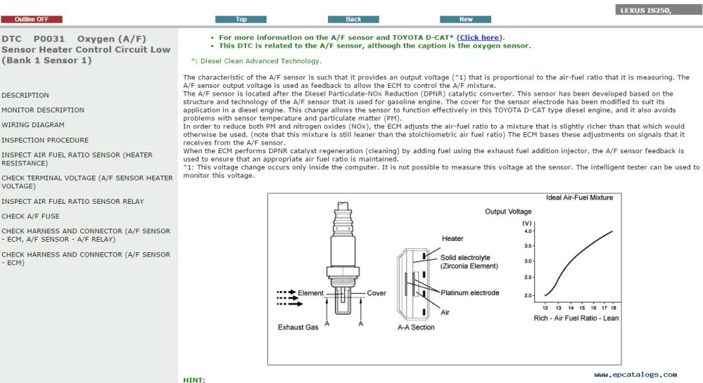 medium resolution of repair manual lexus is250 220d service manual 2