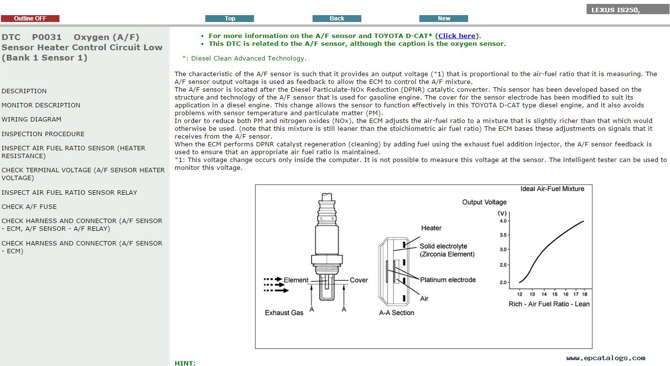 hight resolution of 2008 lexus lifier wiring diagram lexus parts diagram 2011 lexus wiper relay fuse lexus rx330 fuse box location