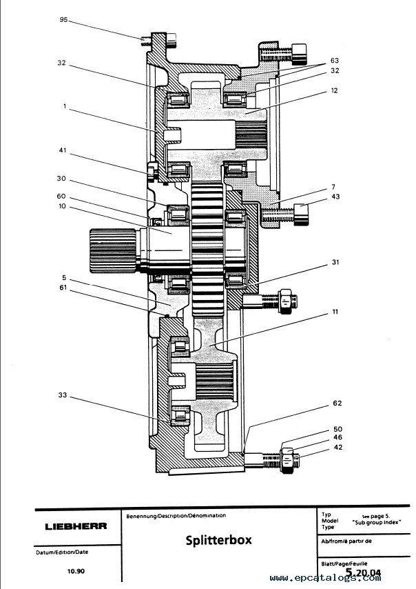 Liebherr A900 A902 A912 A922 A932 Excavator PDF Manual