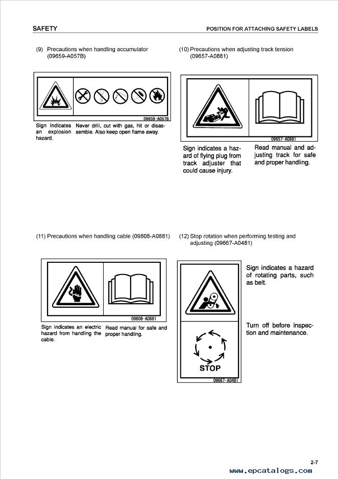 Komatsu Hydraulic Excavator PC360-7 Manual PDF
