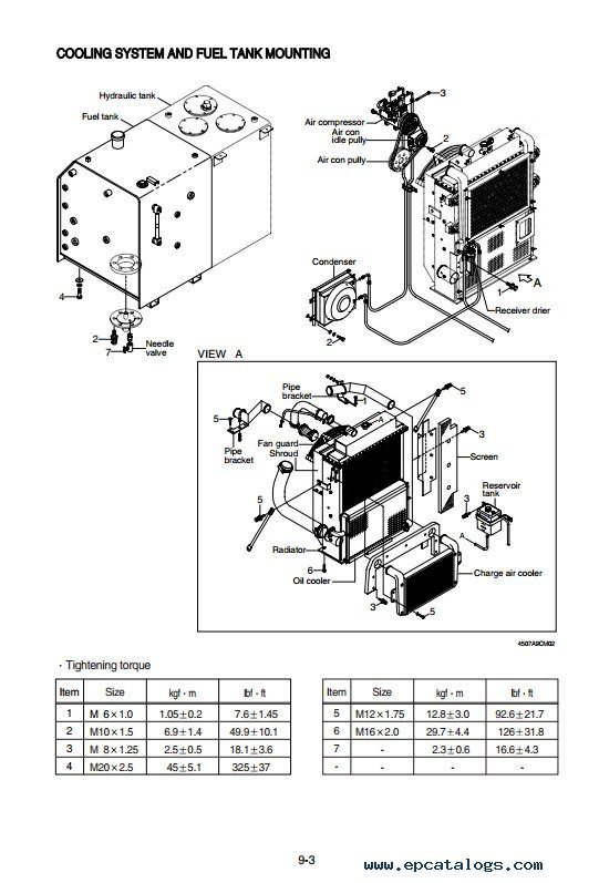 Hyundai R450LC-7A Crawler Excavator Repair Manual PDF Download