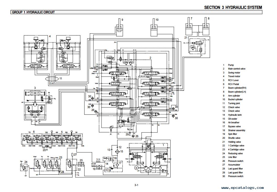 Hyundai R250LC-3 Crawler Excavator Service Manual Download
